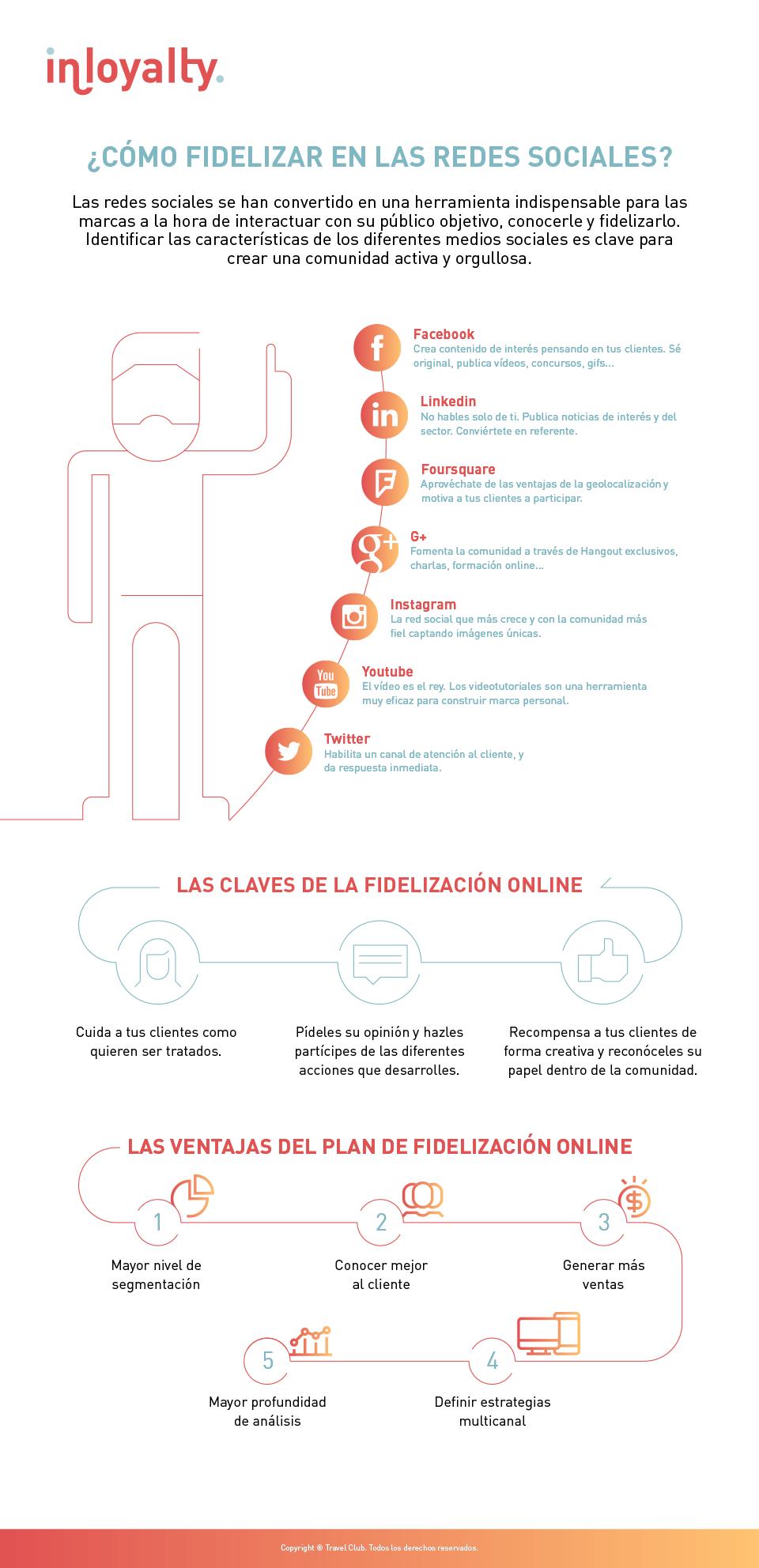 Infografía: cómo fidelizar en redes sociales