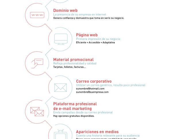 Infografia con 12 señales que generan confianza y fidelizacion - by InLoyalty