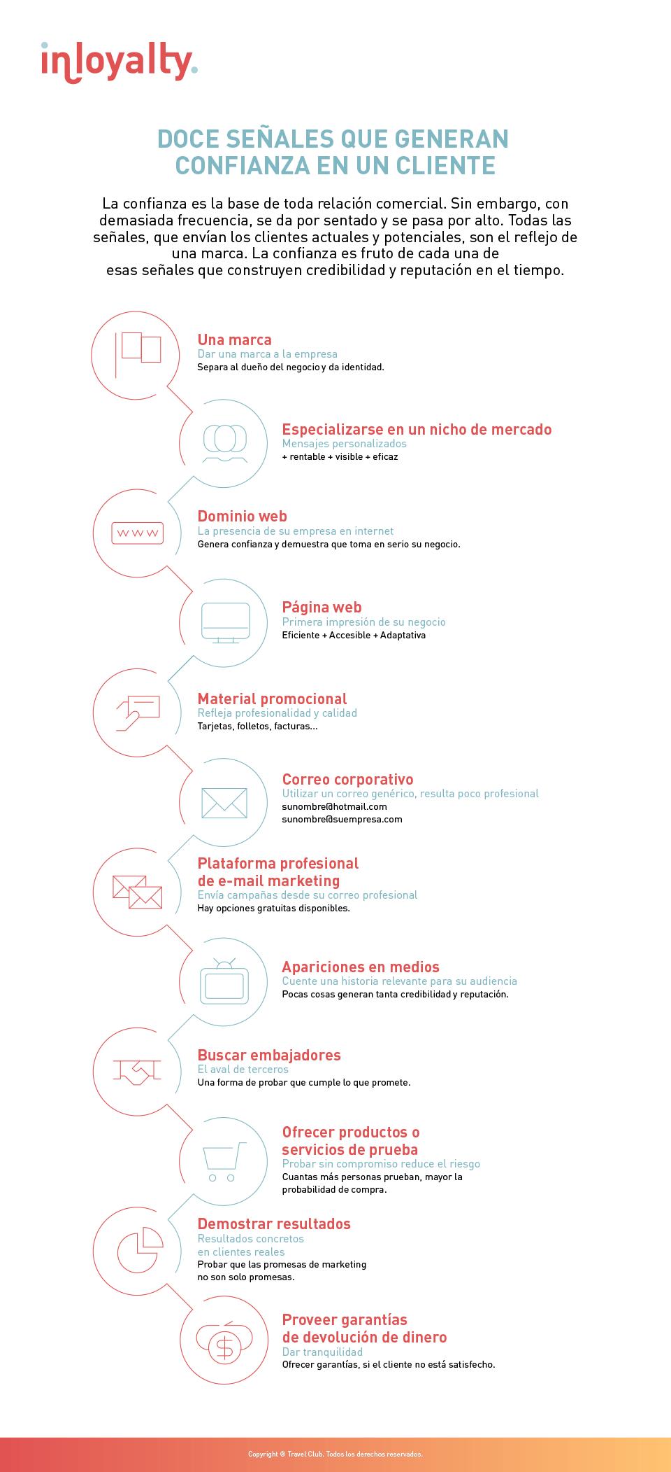 12 señales que generan confianza en un cliente para fidelizarlo - InLoyalty