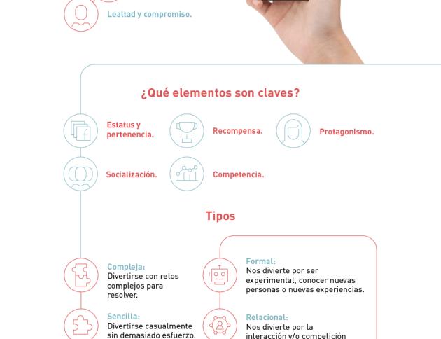 Infografia sobre la gamificacion como clave en las estrategias de fidelizacion - by InLoyalty