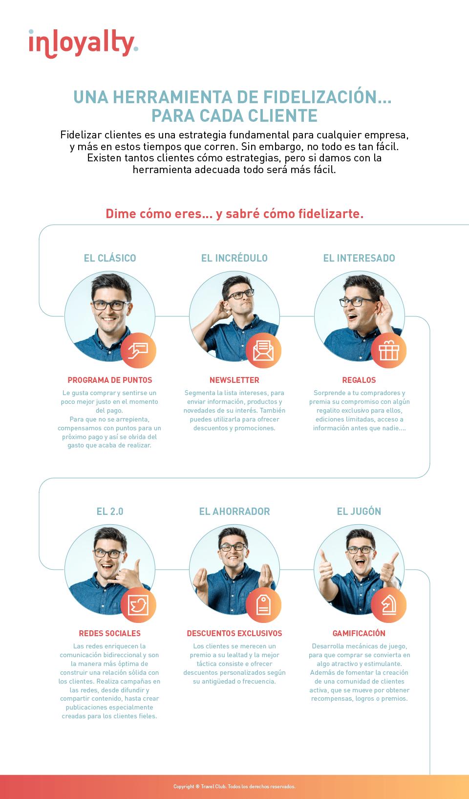Infografía: una herramienta de fidelización para cada cliente